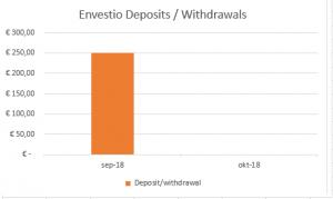 Envestio deposits september 2018